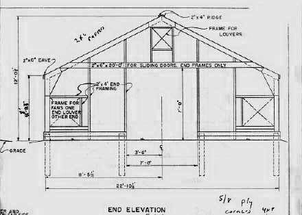 Green House Designs on End Elevation From The Msu Plans