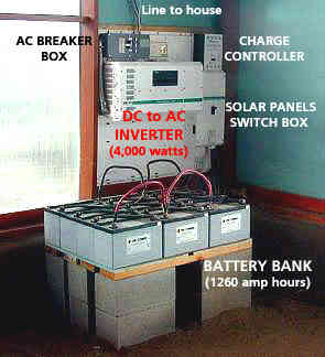 Solar Electric Panels System Living Off The Grid