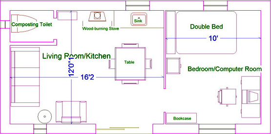 Home design for 200 square foot